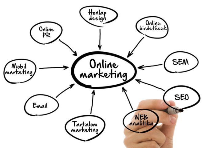 Online marketing - Digart-M